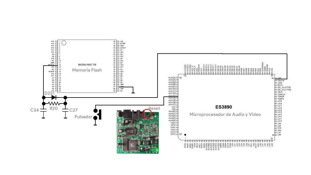 Funciona realmente el pulsador reset interno de las tarjetas de PAP2T-NA